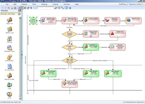 process designer software business process management bpm software workflow solution