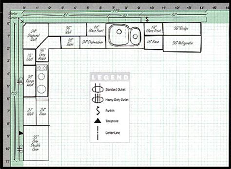 Kitchen Design Graph Paper How To Measure Your Kitchen