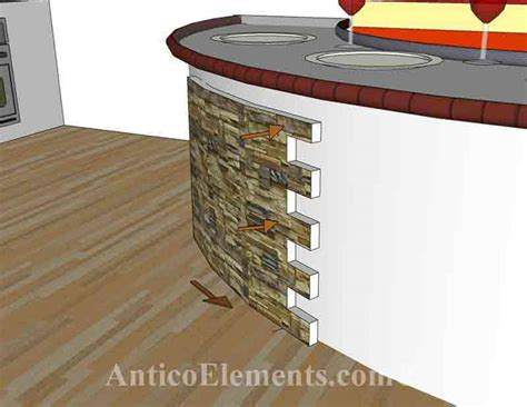 How To Install Our Panels On A Curved Surface