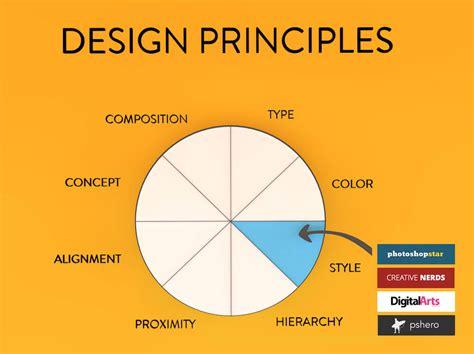 design principles design for developers smashing magazine