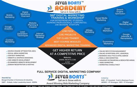 Digital Marketing Degree Florida 1 by Digital Marketing Workshop In Kolkata Digital Marketing