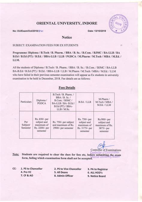 examination form filling  examination fee notices