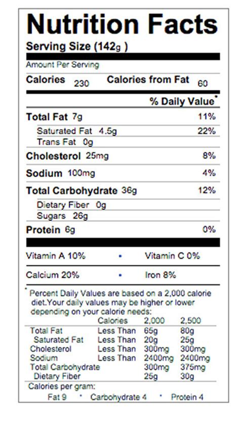 exle of carbohydrates nutritional information mcdonald s cone