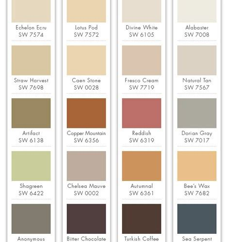 most popular color schemes the most popular interior paint colors for this year