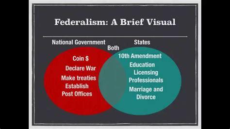 Search Warrant Ap Gov Ap Gov Review 5 Federalism