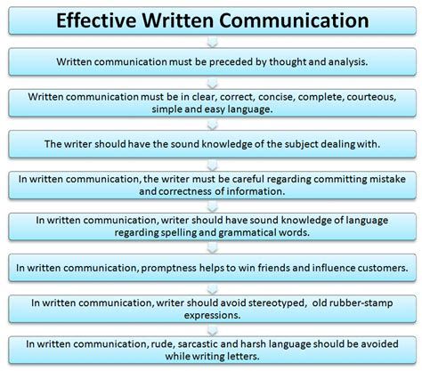 what to write for communication skills in a resume articles junction guideline for effective written