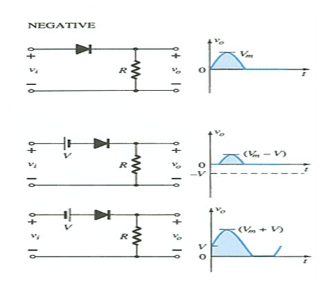 diode in circuits electrical engineering diode circuits