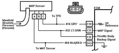 p manifold absolute pressure map sensormass air