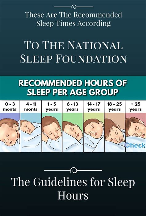National Sleep Foundation Also Search For Best 25 National Sleep Foundation Ideas On 7 Hours Of Sleep Hours Of Sleep Needed