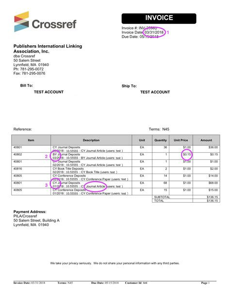 quarterly deposit invoices avoiding surprises crossref