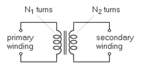 transformer inductance vs turns ratio electronic circuits and transformers electronic free engine image for user manual