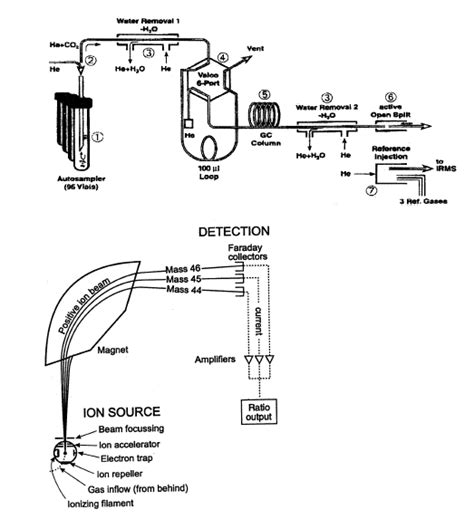 schematic diagram of a mass spectrometer file mass spectrometer schematic svg