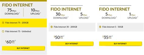 internet plans for home use fido updates home internet packages following expansion of