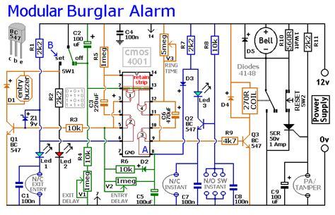 the free information society modular burglar alarm