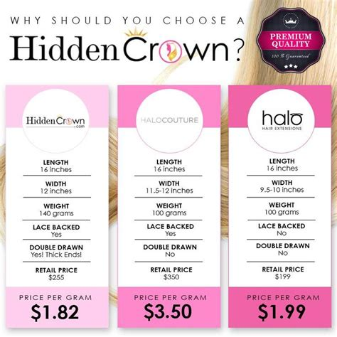 halo couture vs halo crown 21 best images about hidden crown hair extensions on