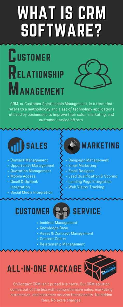 what is what is crm software an introduction workwise software blog