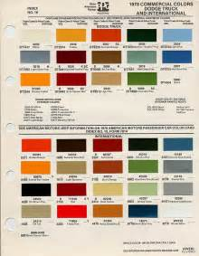 maaco paint colors dupont car paint color chart sles autos post