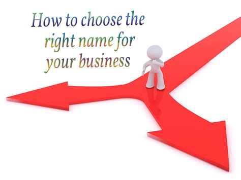 how to pick a name for your business blog ncorde
