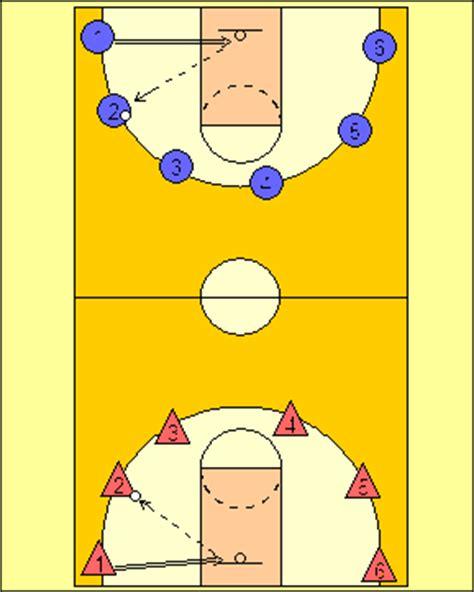 setting drills for high school basketball shooting drill half moon