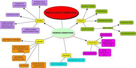 imagenes mentales psicologia cognitiva dhp desarrollo de la habilidades del pensamiento ferzuli