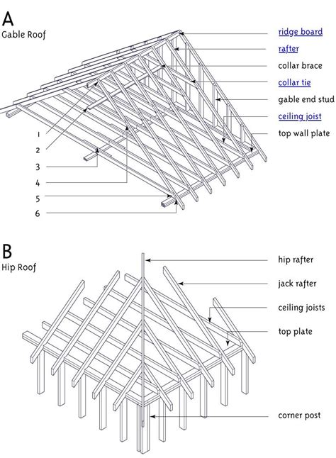 hip roof section search architectural details