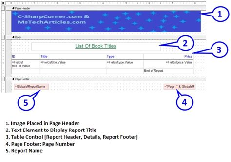rdlc template building report in net using the net supplied report