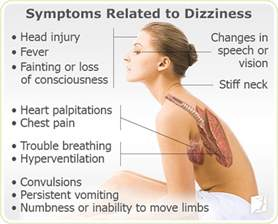 why do you get light headed dizziness symptom information 34 menopause symptoms