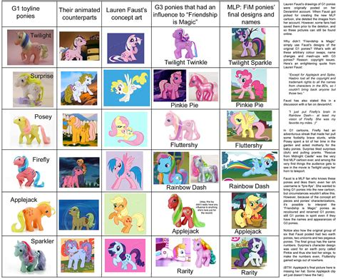 comet tail viewing profile brohoofs mlp forums page 8