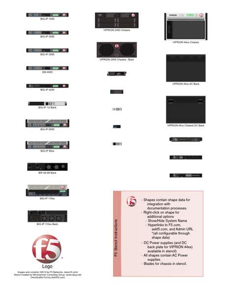 f5 visio stencil f5 networks big ip rack friendly graffletopia
