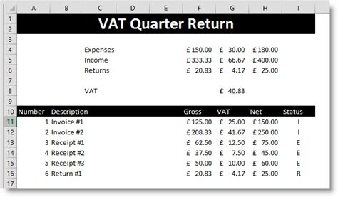 Creating Vat Quarter Returns Using Excel Version One Numberminds Blog On Analytics Data Vat Return Form Template