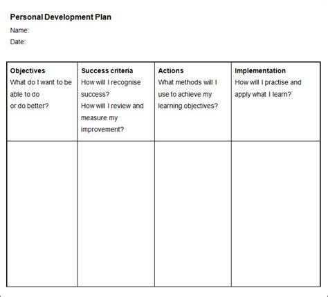 personal improvement plan template sle plan templates project work plan template work