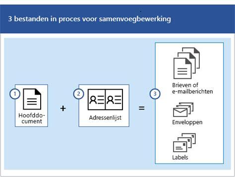 Etiketten Uit Excel Naar Word by Afdruk Samenvoegen Met Enveloppen Word