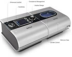 affordable cpap machine 301 moved permanently