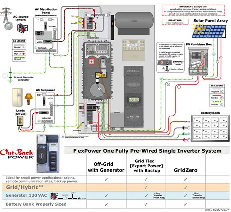 wiring diagram outback inverter solar power system wiring