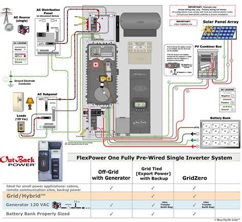 solar battery bank wiring diagram wiring diagram manual