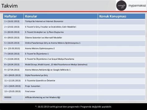 International Marketing Syllabus Mba by Bahcesehir Universitesi Hafta Sonu Mba E Ticaret Dersi