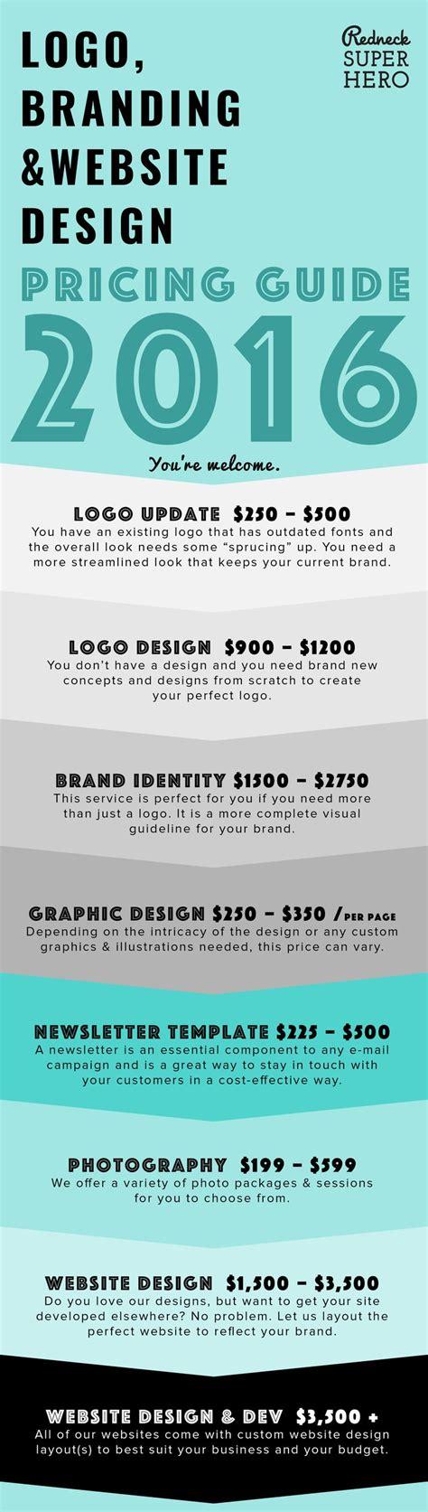25 best freelance resources images on pinterest freelance graphic design bidding sites home design ideas