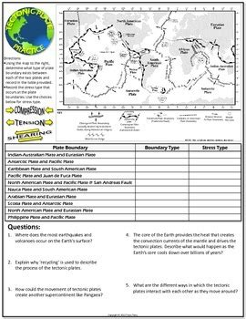 Plate Tectonic Worksheet by Worksheet Plate Tectonics Study Guide And Practice By