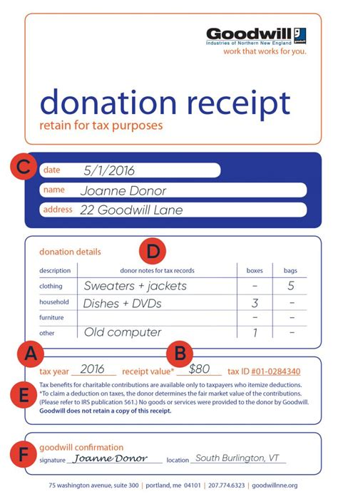 Thrift Store Donation Receipt Template by How To Fill Out A Goodwill Donation Tax Receipt Goodwill Nne