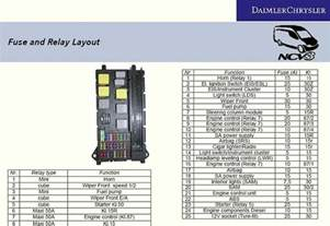 i would a fuse allocation chart for a 2007 mercedes sprinter 311cdi