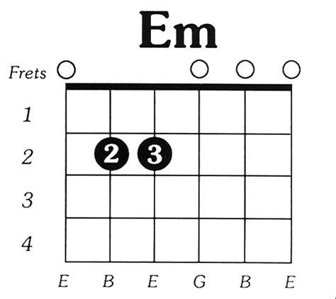 tutorial kunci gitar em cara bermain kunci gitar em e minor tutorial gitar lengkap