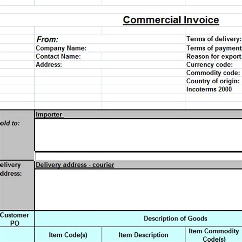 meaning proforma invoice image what is pro forma invoice definition