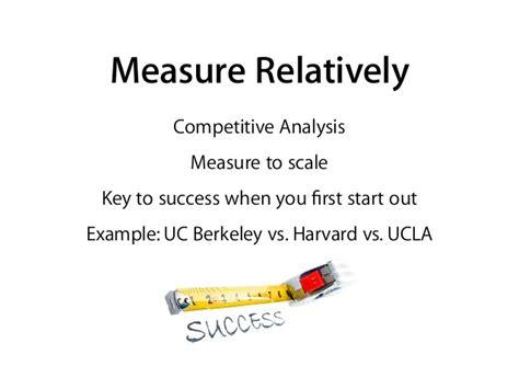 Uc Berkeley Cs Harvard Mba Gpa by Quantifying Social Success With Metrics