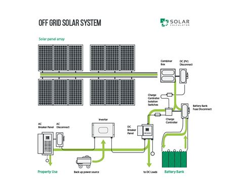 grid solar power system schematic diagram free