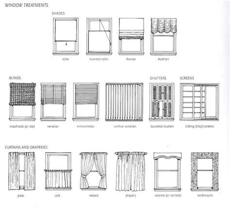 window treatment types pin by vanessa block on kitchen window treatments pinterest
