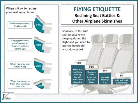 reclining seats on airplanes flying etiquette reclining seat battles and other
