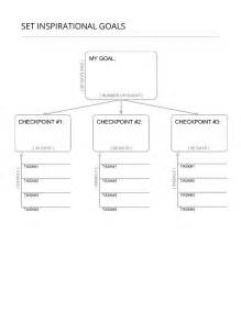 how to set smart goals template goal setting deconstruction template simple and easy