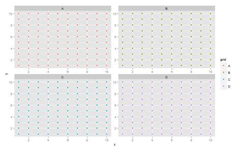 layout grid arrange r ggplot2 facet grid arrange panels stack overflow