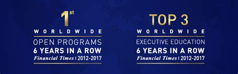 Imd Mba Program Start Date by Management Courses Imd Business School