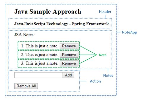 React Components Exle Javasleapproach React Component Template